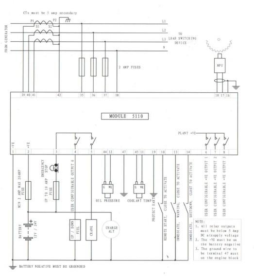 Generator Control Module Dse5110